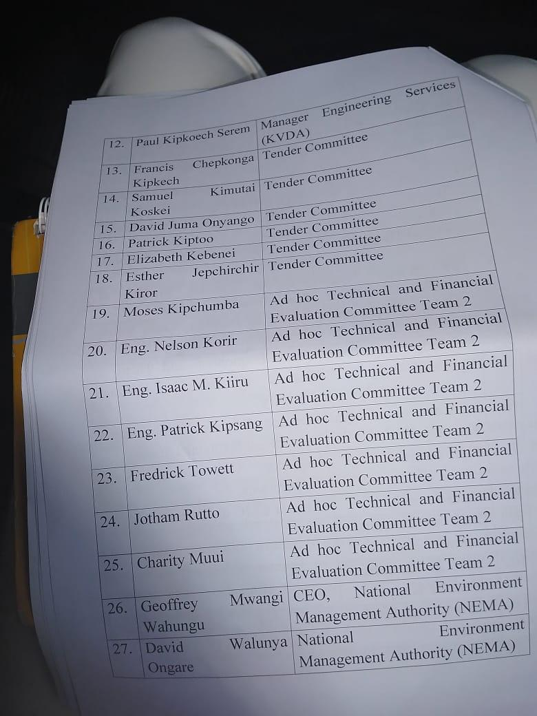 Full List Of People DPP Haji Has Ordered Arrested Over Kimwarer And